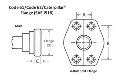 Code61 Cod62 Cat