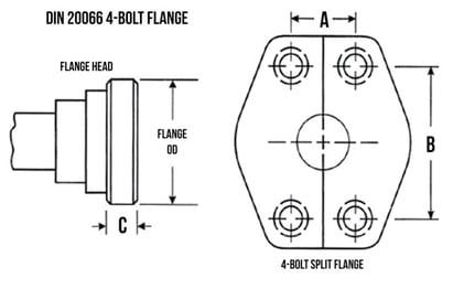 DIN 20066 4-bolt flange